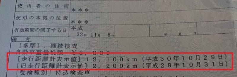 バイクの車検証