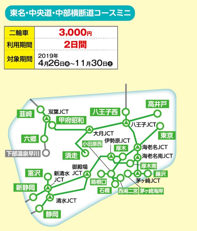 東名・中央道・中部横断道コースミニ