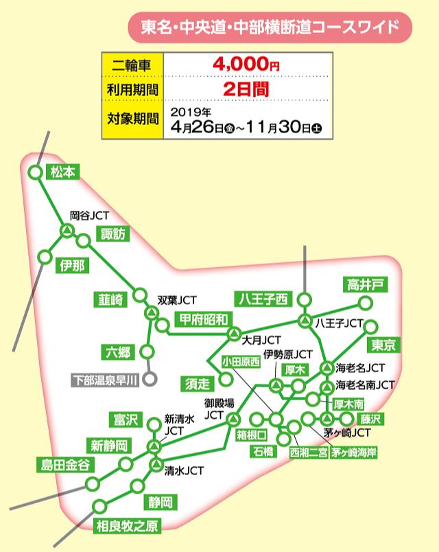 東名・中央道・中部横断道コースワイド