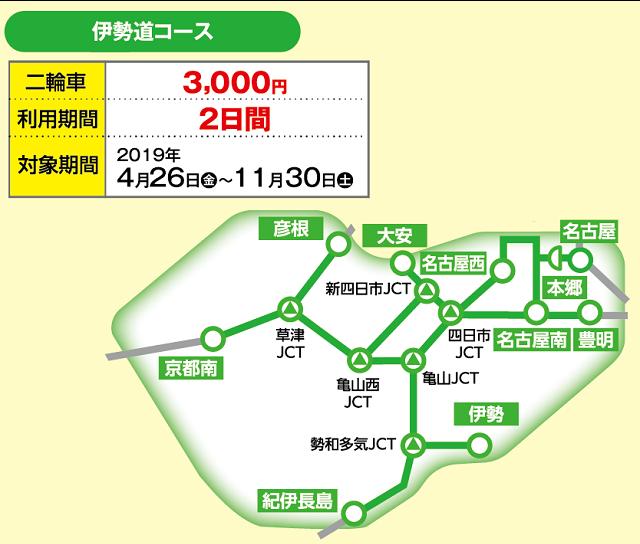 伊勢道コース