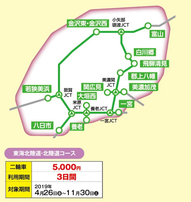 東海北陸道・北陸道コース