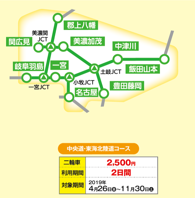 中央道・東海北陸道コース