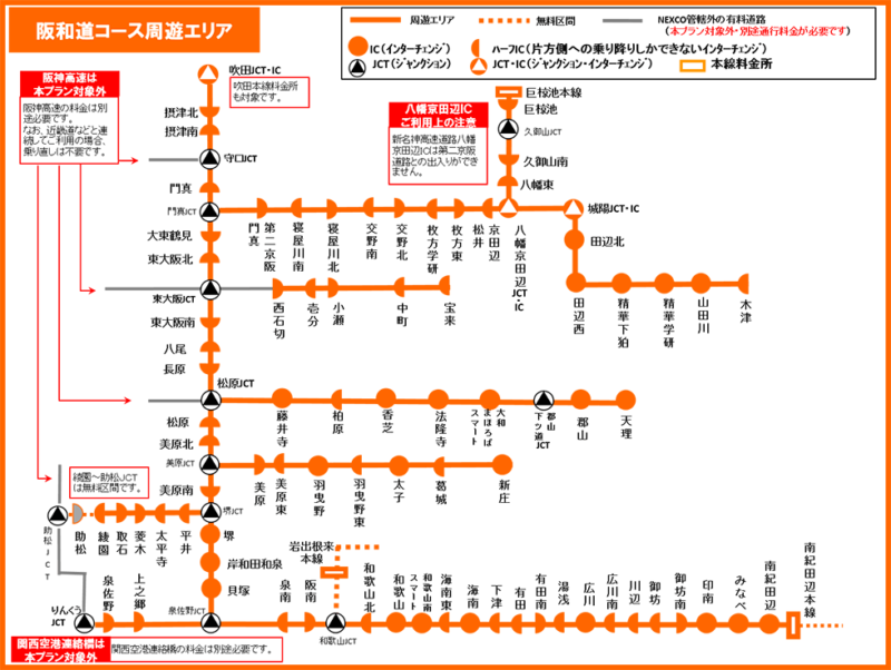 阪和道コース