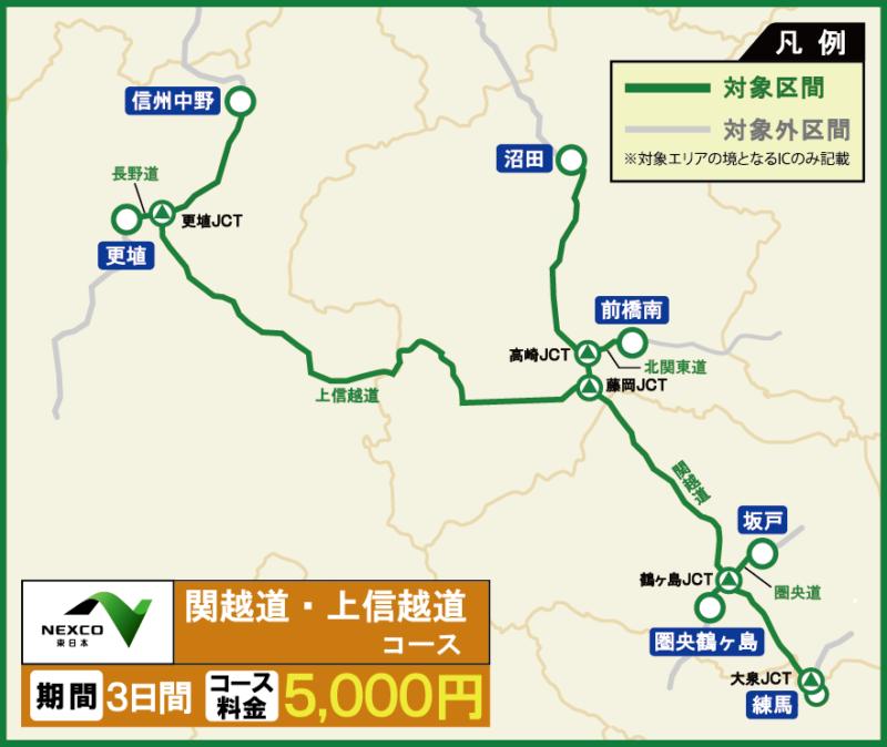 関越道・上信越道コース