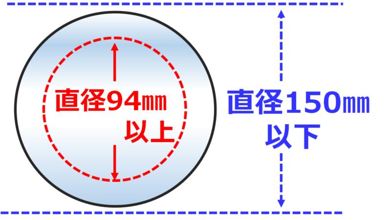 円形のミラーは大きさが直径94mm以上150mm以下