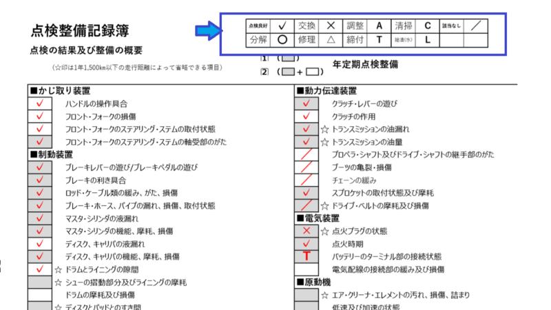 バイクの点検整備記録簿の書き方
