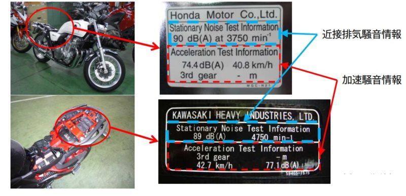 バイクのマフラーの騒音規制ラベル