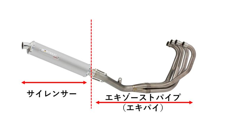 バイクのマフラーの形状の違いと特徴