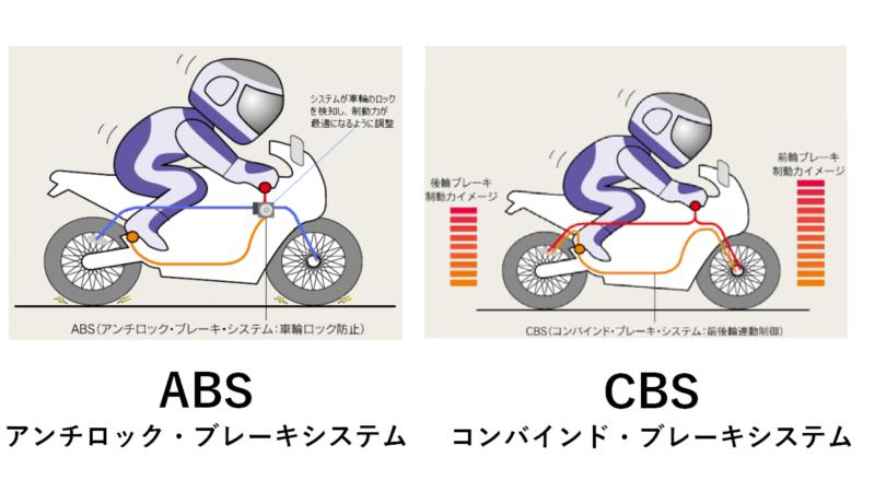 CBSって何?