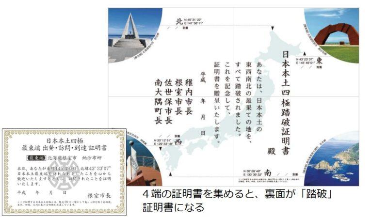 日本本土四極到達証明書