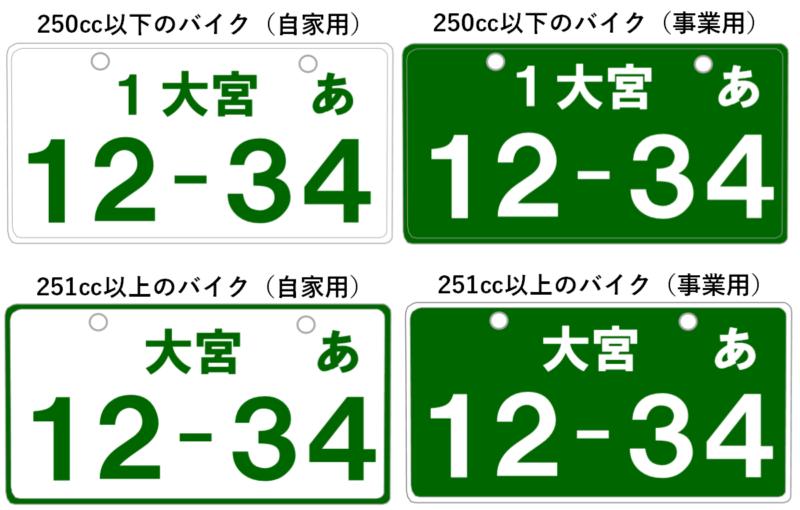 バイクの緑ナンバーの種類